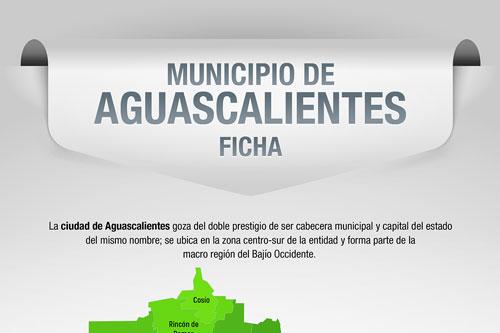 Municipio de Aguascalientes | Ficha