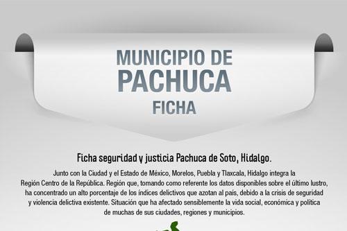 Municipio de Pachuca | Ficha