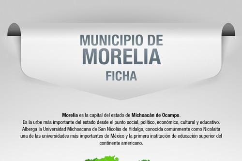 Municipio de Morelia | Ficha